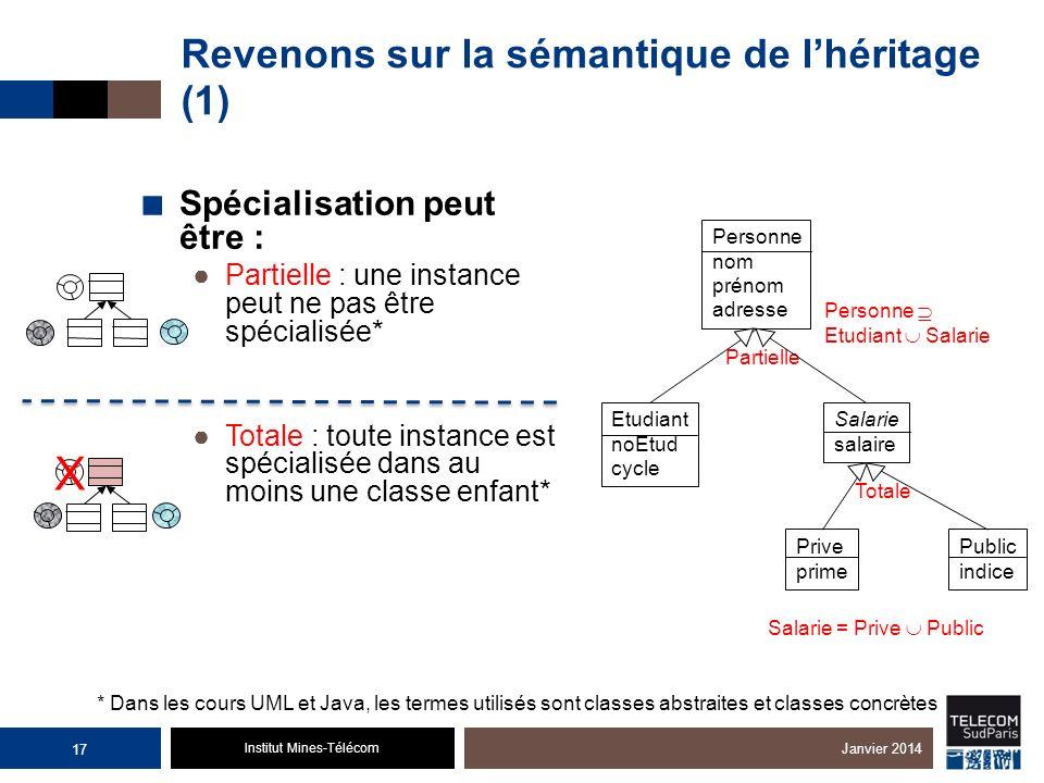 Institut Mines-Télécom Revenons sur la sémantique de lhéritage (1) Spécialisation peut être : Partielle : une instance peut ne pas être spécialisée* T