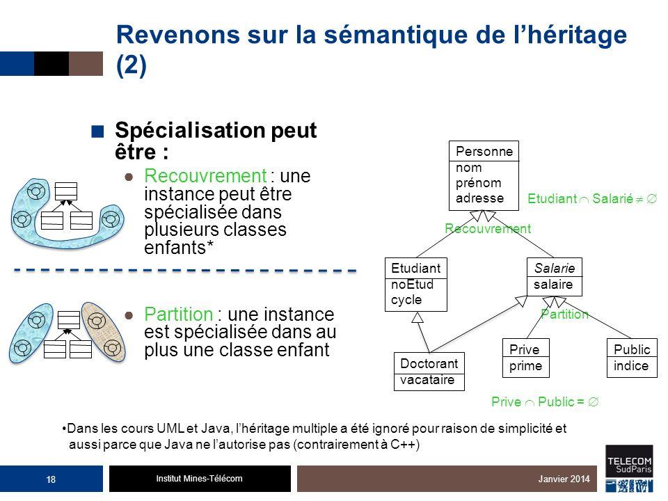 Institut Mines-Télécom Revenons sur la sémantique de lhéritage (2) Spécialisation peut être : Recouvrement : une instance peut être spécialisée dans p