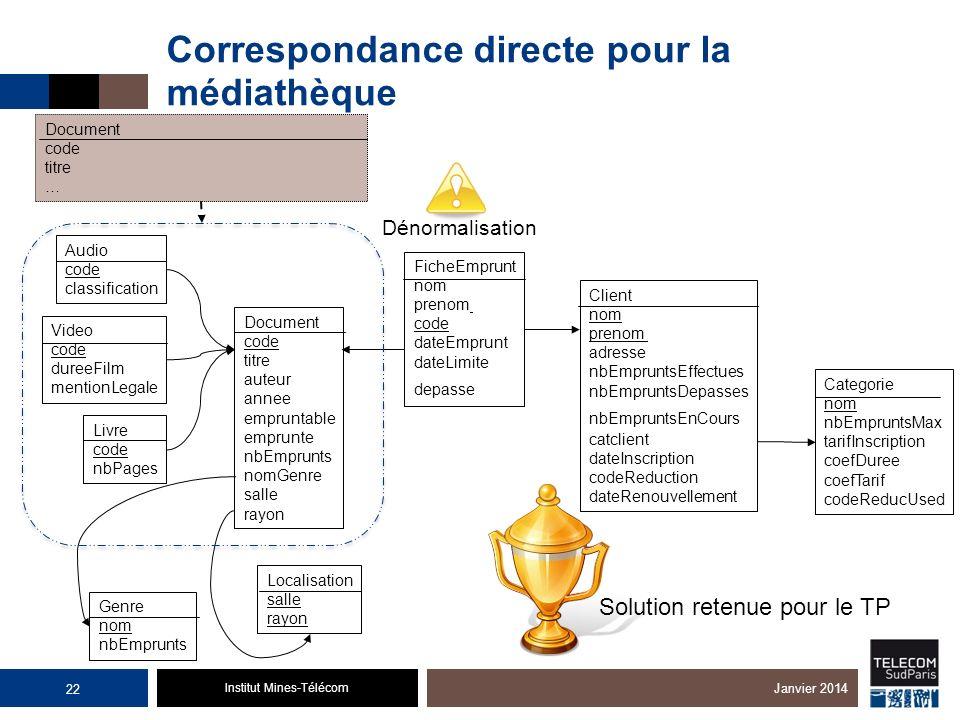 Institut Mines-Télécom Correspondance directe pour la médiathèque Janvier 2014 Document code titre auteur annee empruntable emprunte nbEmprunts nomGen