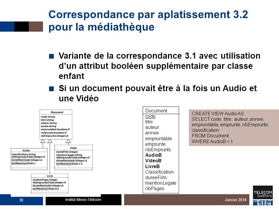 Institut Mines-Télécom Correspondance par aplatissement 3.2 pour la médiathèque Variante de la correspondance 3.1 avec utilisation dun attribut boolée
