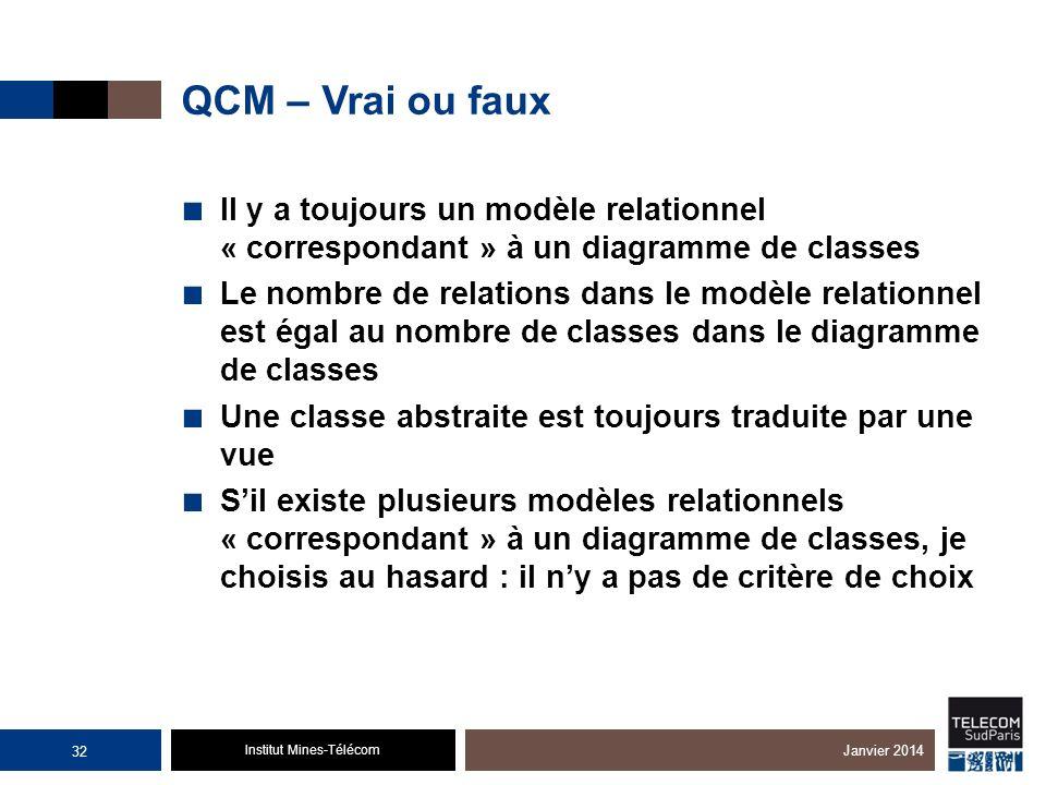 Institut Mines-Télécom QCM – Vrai ou faux Il y a toujours un modèle relationnel « correspondant » à un diagramme de classes Le nombre de relations dan