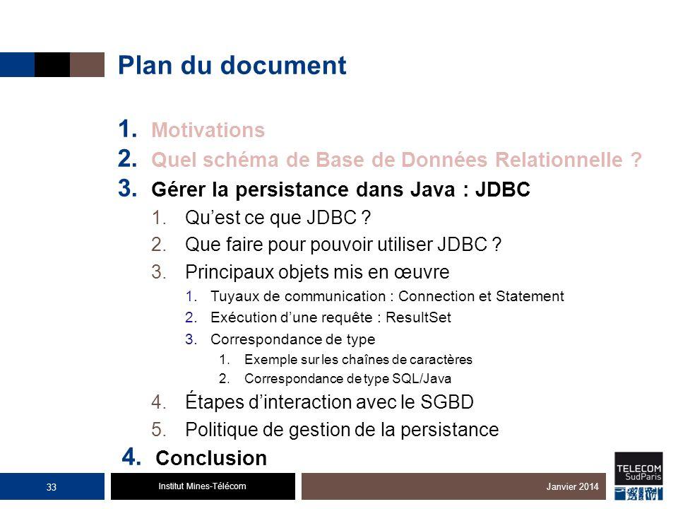 Institut Mines-Télécom Plan du document 1. Motivations 2. Quel schéma de Base de Données Relationnelle ? 3. Gérer la persistance dans Java : JDBC 1.Qu