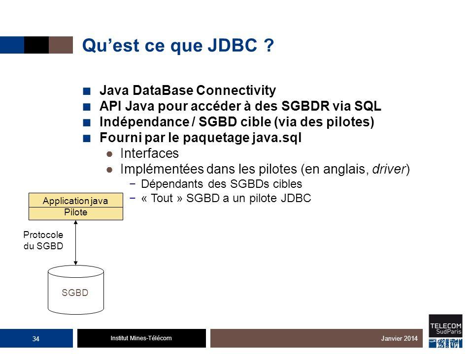Institut Mines-Télécom Quest ce que JDBC ? Java DataBase Connectivity API Java pour accéder à des SGBDR via SQL Indépendance / SGBD cible (via des pil