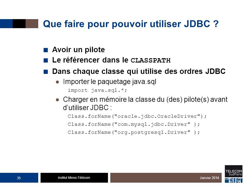 Institut Mines-Télécom Que faire pour pouvoir utiliser JDBC ? Avoir un pilote Le référencer dans le CLASSPATH Dans chaque classe qui utilise des ordre