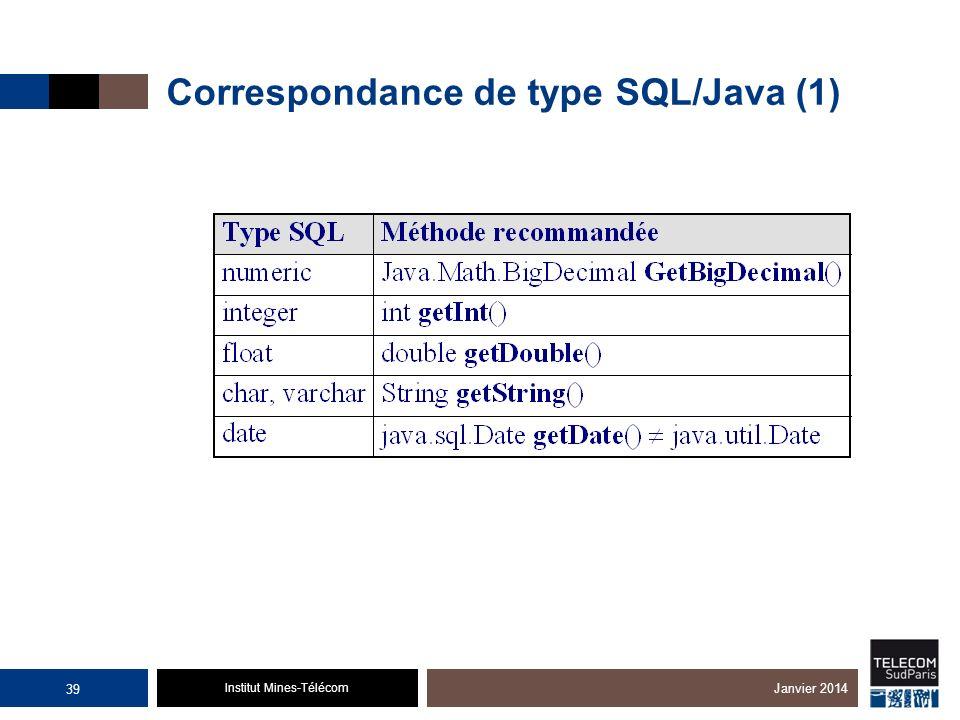 Institut Mines-Télécom Correspondance de type SQL/Java (1) Janvier 2014 39