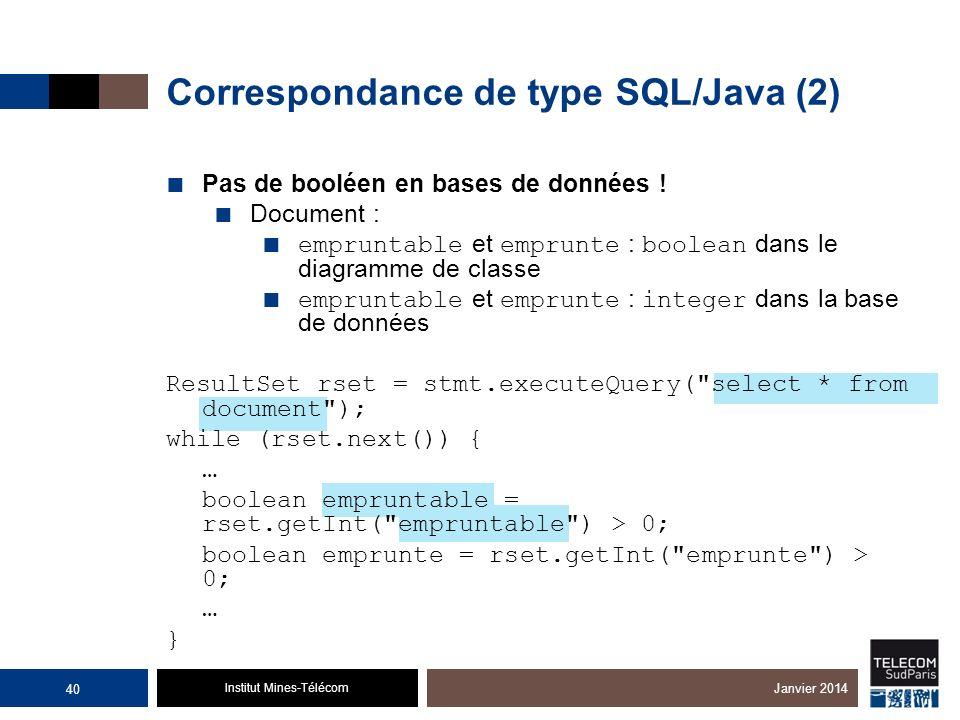 Institut Mines-Télécom Correspondance de type SQL/Java (2) Pas de booléen en bases de données ! Document : empruntable et emprunte : boolean dans le d