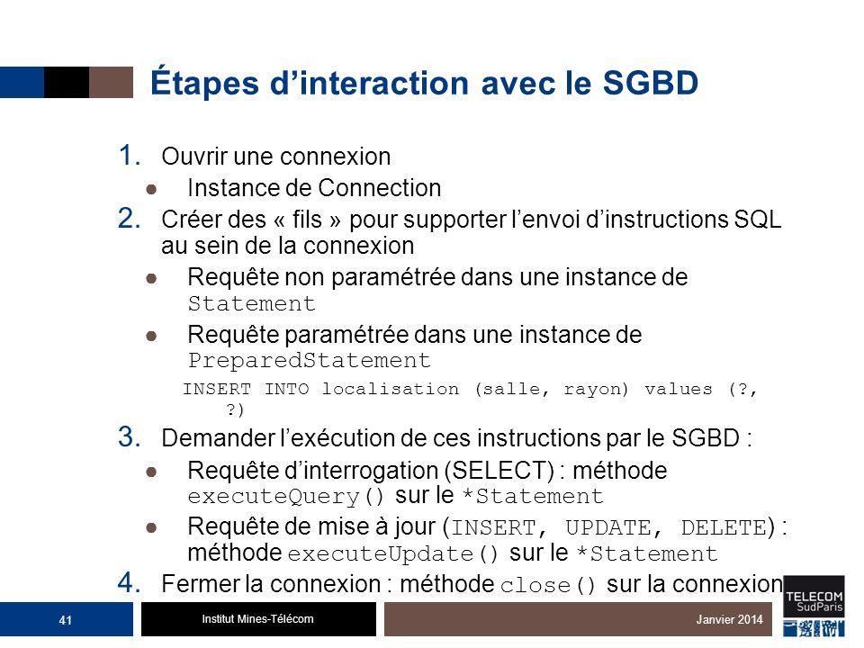 Institut Mines-Télécom Étapes dinteraction avec le SGBD 1. Ouvrir une connexion Instance de Connection 2. Créer des « fils » pour supporter lenvoi din
