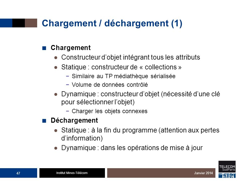 Institut Mines-Télécom Chargement / déchargement (1) Chargement Constructeur dobjet intégrant tous les attributs Statique : constructeur de « collecti