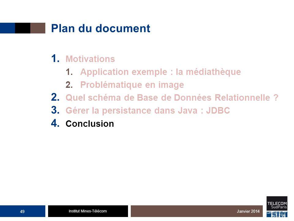 Institut Mines-Télécom Plan du document 1. Motivations 1.Application exemple : la médiathèque 2.Problématique en image 2. Quel schéma de Base de Donné