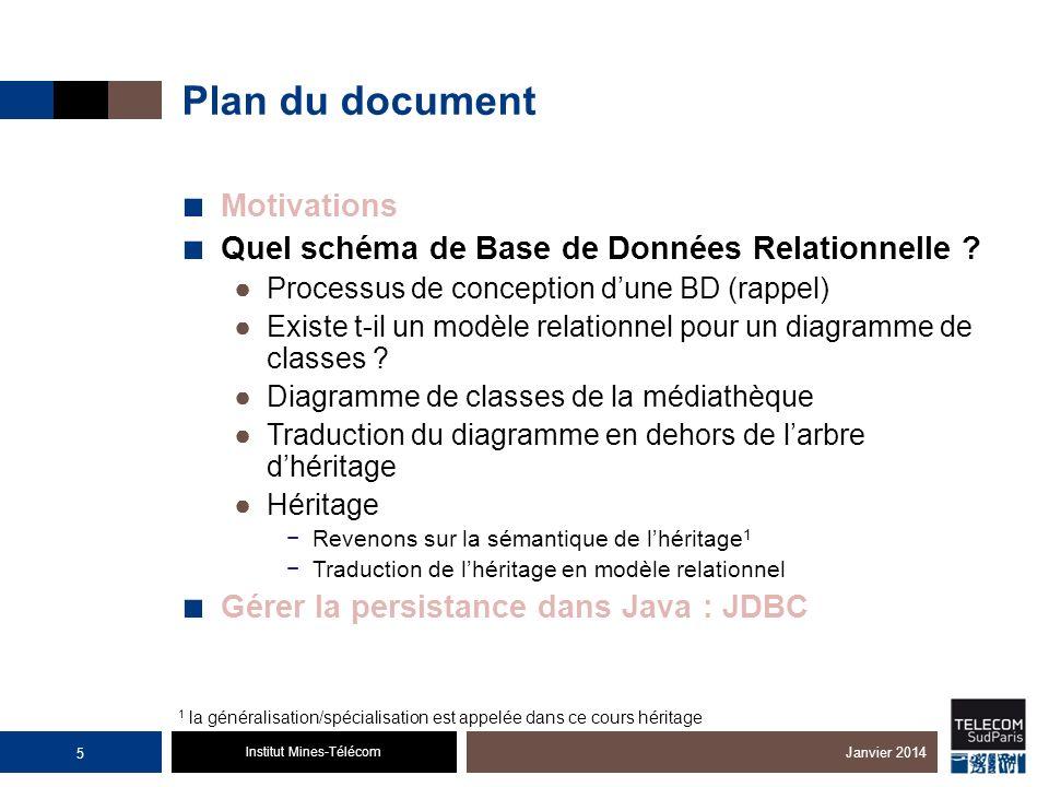 Institut Mines-Télécom Plan du document Motivations Quel schéma de Base de Données Relationnelle ? Processus de conception dune BD (rappel) Existe t-i