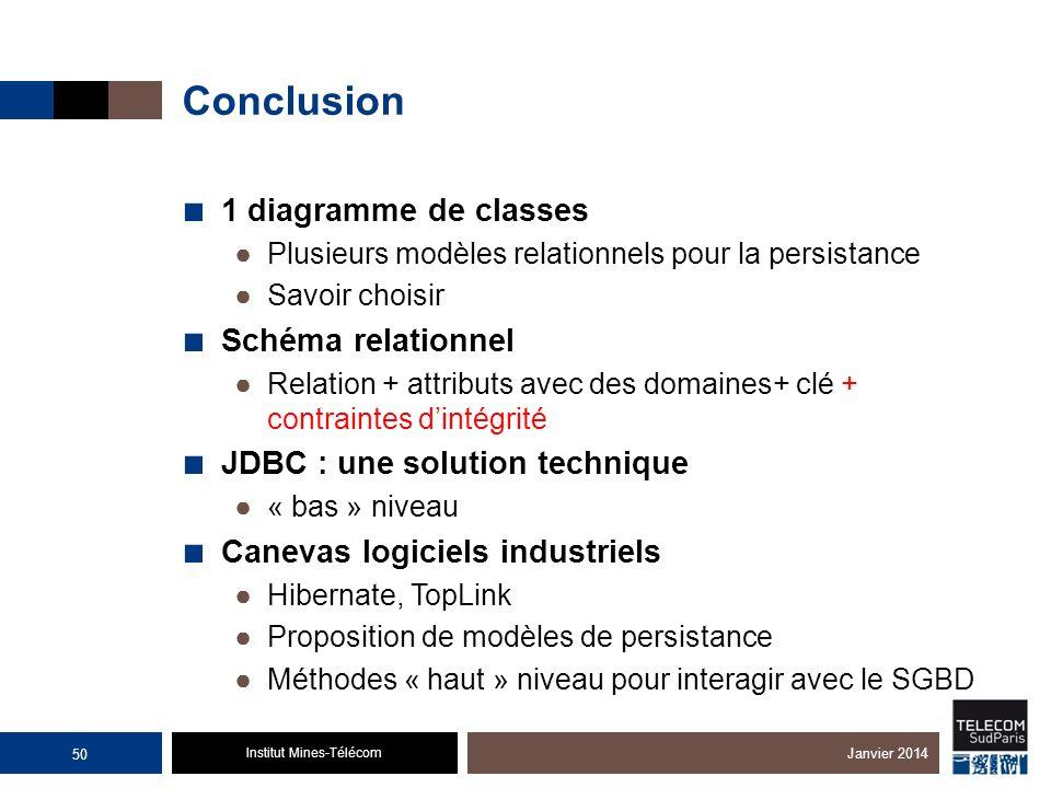 Institut Mines-Télécom Conclusion 1 diagramme de classes Plusieurs modèles relationnels pour la persistance Savoir choisir Schéma relationnel Relation