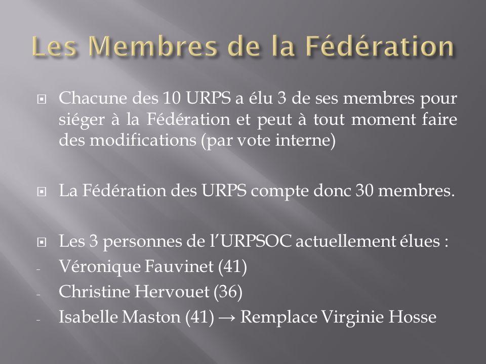 Lieu de réunion : Local (grande salle de réunion) mis à disposition par lURPS-ML, à Orléans.