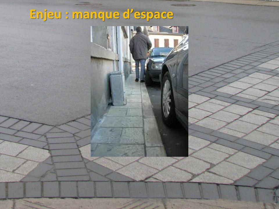 ©2011 Jean-François Bruneau, M. Sc. Enjeu : manque despace