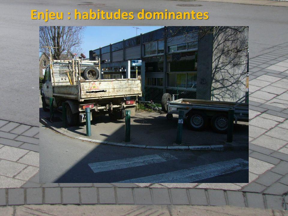 ©2011 Jean-François Bruneau, M. Sc. Enjeu : habitudes dominantes