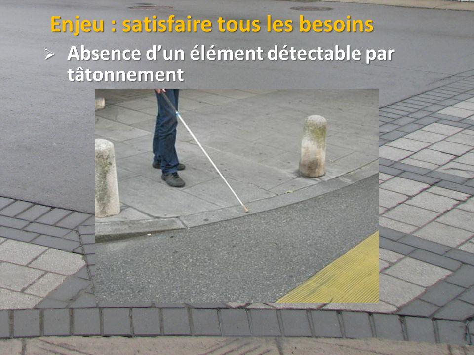 ©2011 Jean-François Bruneau, M. Sc. Enjeu : satisfaire tous les besoins Absence dun élément détectable par tâtonnement Absence dun élément détectable