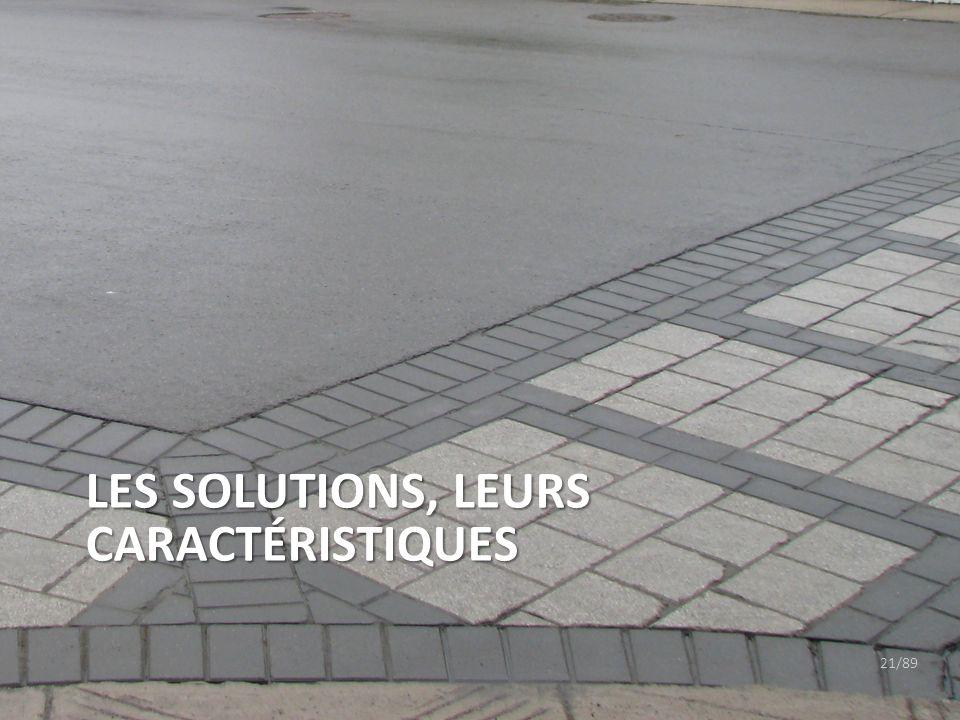 ©2011 Jean-François Bruneau, M. Sc. 21/89 LES SOLUTIONS, LEURS CARACTÉRISTIQUES