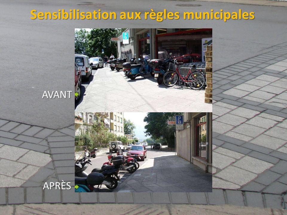 ©2011 Jean-François Bruneau, M. Sc. Sensibilisation aux règles municipales AVANT APRÈS