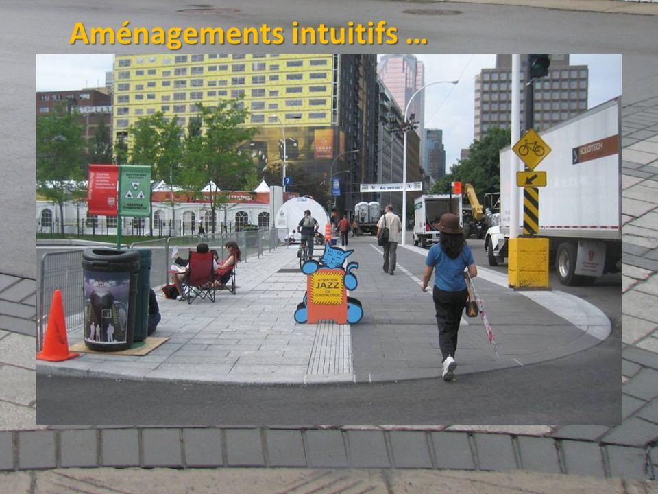 ©2011 Jean-François Bruneau, M. Sc. Aménagements intuitifs … Cycliste dévié vers véhicules Mixité piétons cyclistes