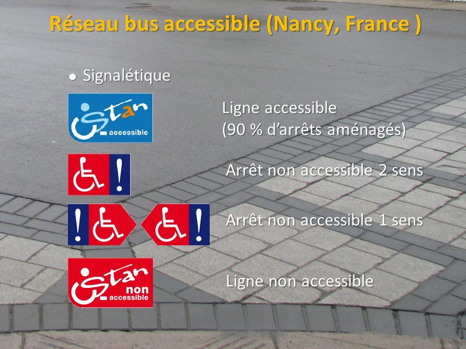 Réseau bus accessible (Nancy, France ) Signalétique Signalétique Ligne accessible (90 % darrêts aménagés) Ligne non accessible Arrêt non accessible 2