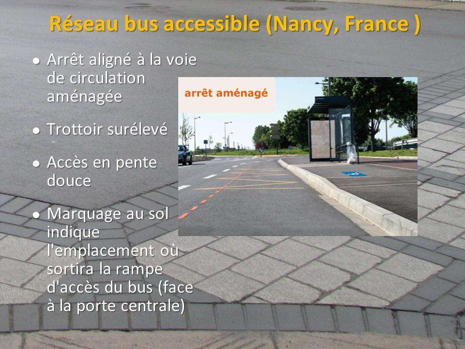 ©2011 Jean-François Bruneau, M. Sc. Réseau bus accessible (Nancy, France ) Arrêt aligné à la voie de circulation aménagée Arrêt aligné à la voie de ci