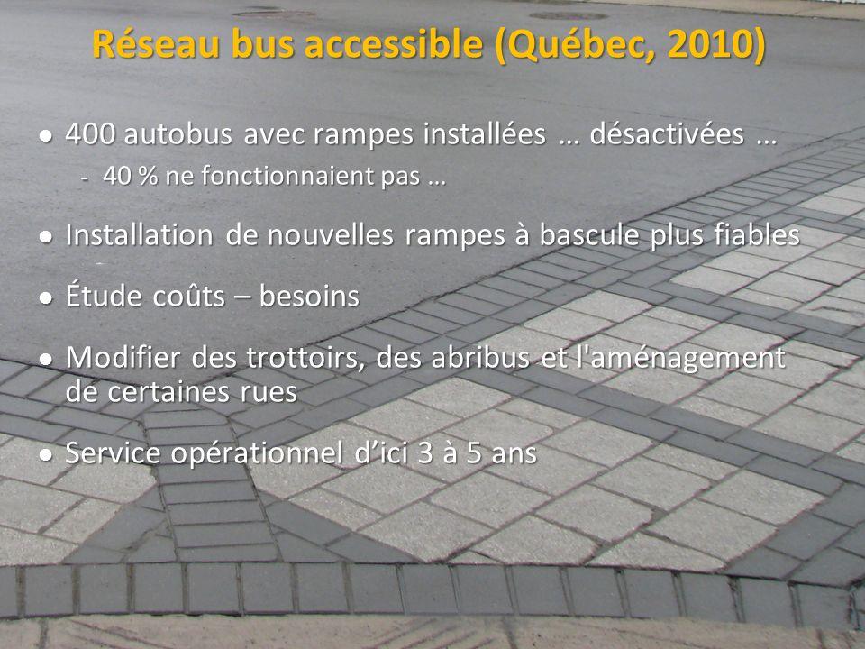 ©2011 Jean-François Bruneau, M. Sc. Réseau bus accessible (Québec, 2010) 400 autobus avec rampes installées … désactivées … 400 autobus avec rampes in