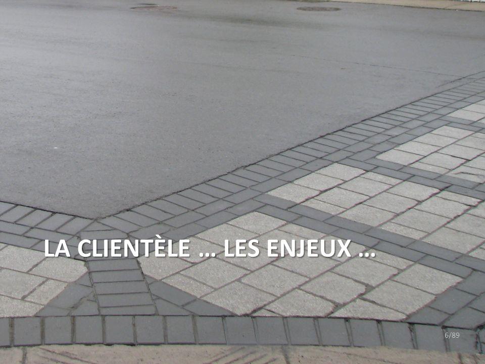 ©2011 Jean-François Bruneau, M. Sc. La clientèle