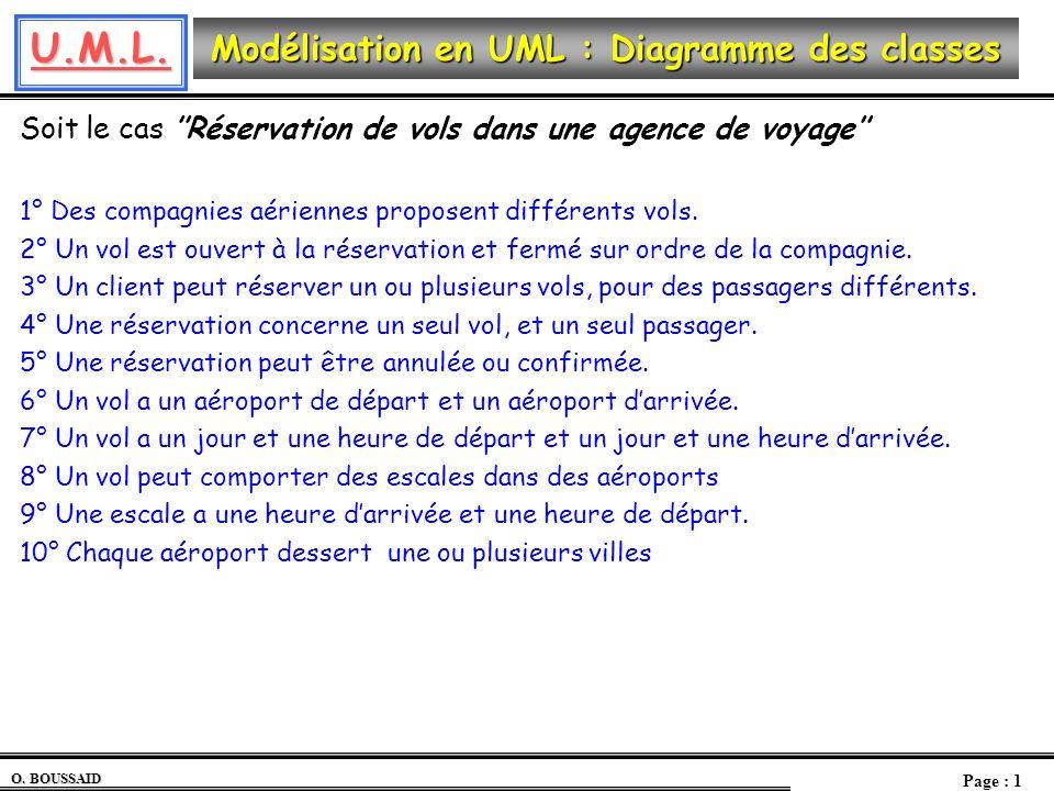 U.M.L. O. BOUSSAID Page : 1 Modélisation en UML : Diagramme des classes Soit le cas Réservation de vols dans une agence de voyage 1° Des compagnies aé