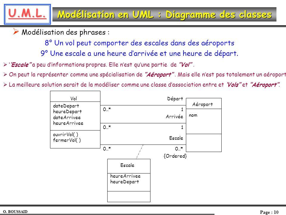 U.M.L. O. BOUSSAID Page : 10 Modélisation en UML : Diagramme des classes Modélisation des phrases : 8° Un vol peut comporter des escales dans des aéro