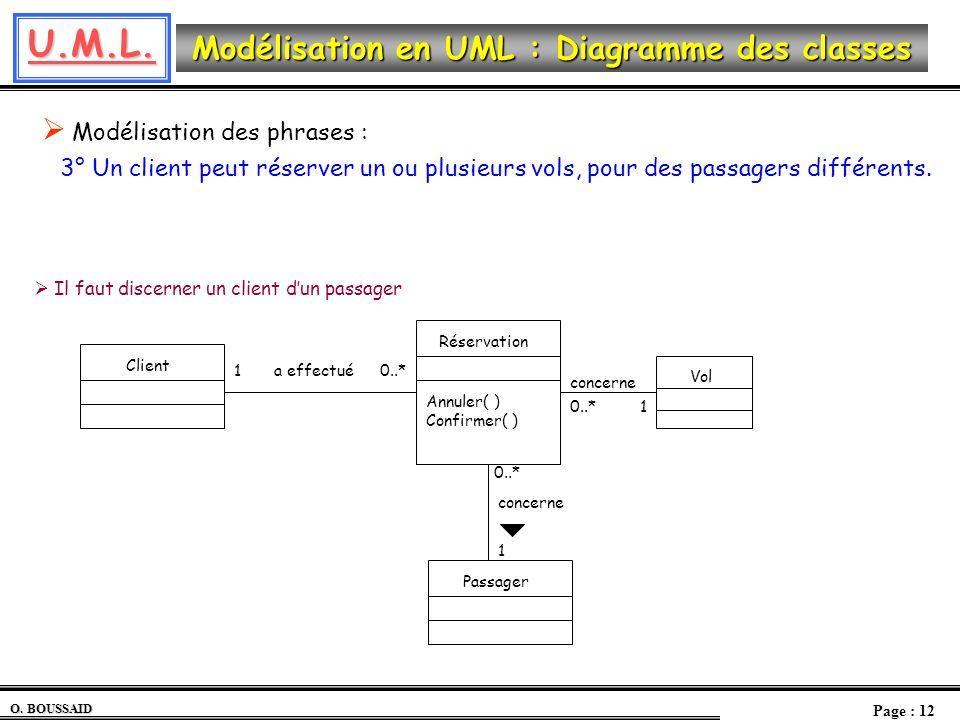 U.M.L. O. BOUSSAID Page : 12 Modélisation en UML : Diagramme des classes Modélisation des phrases : 3° Un client peut réserver un ou plusieurs vols, p