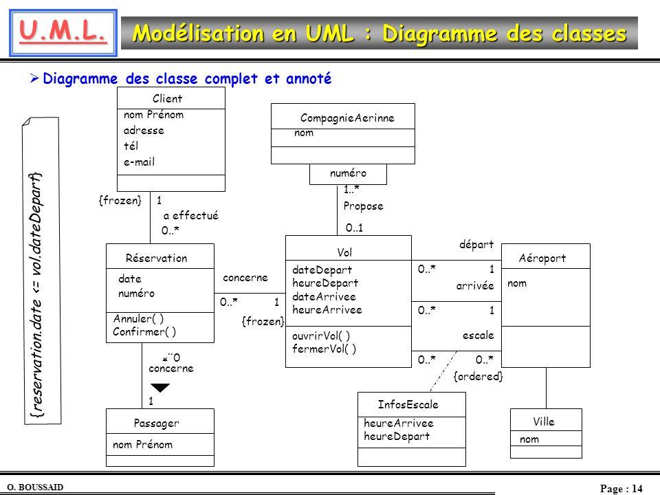 U.M.L. O. BOUSSAID Page : 14 Modélisation en UML : Diagramme des classes Diagramme des classe complet et annoté InfosEscale heureArrivee heureDepart V
