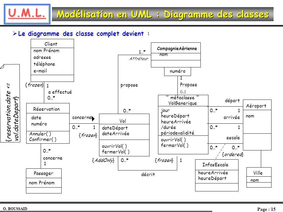U.M.L. O. BOUSSAID Page : 15 Modélisation en UML : Diagramme des classes Le diagramme des classe complet devient : InfosEscale heureArrivée heureDépar