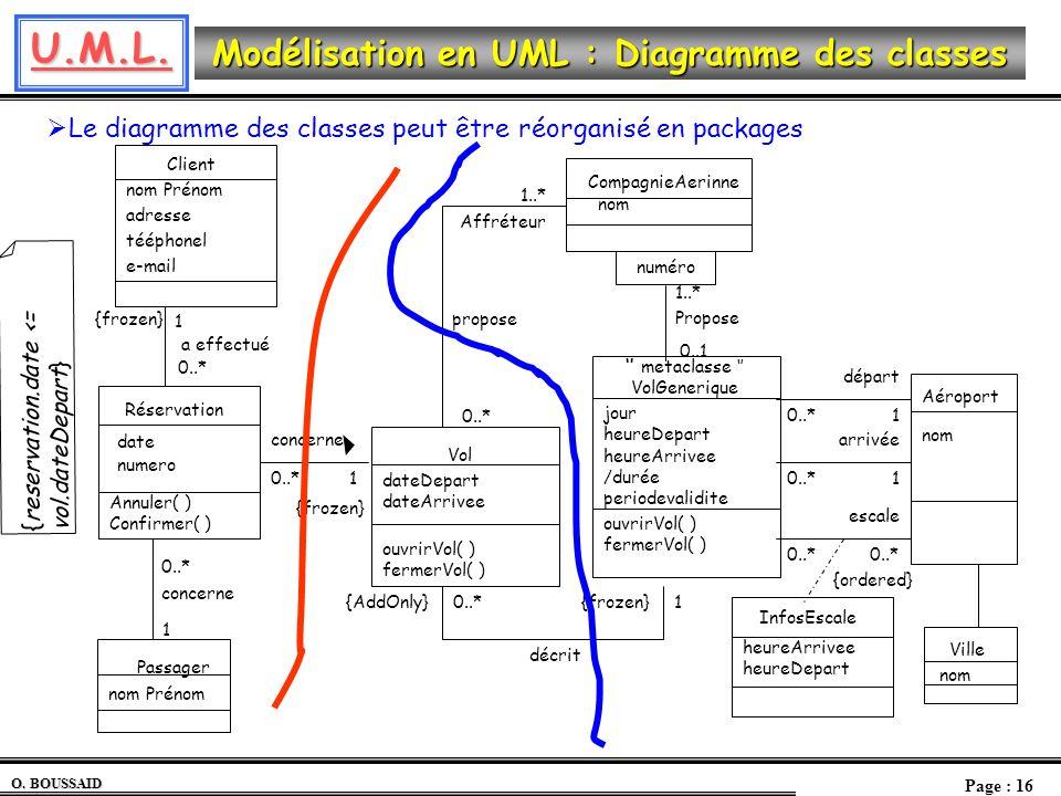 U.M.L. O. BOUSSAID Page : 16 Modélisation en UML : Diagramme des classes Le diagramme des classes peut être réorganisé en packages InfosEscale heureAr