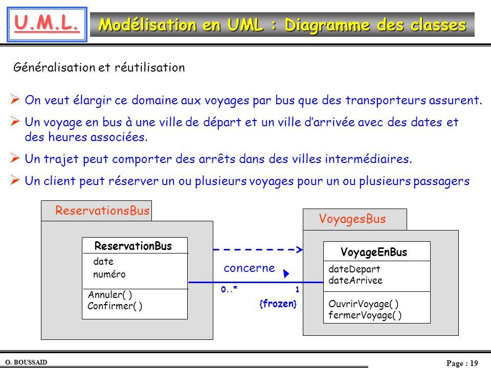 U.M.L. O. BOUSSAID Page : 19 Modélisation en UML : Diagramme des classes Généralisation et réutilisation On veut élargir ce domaine aux voyages par bu