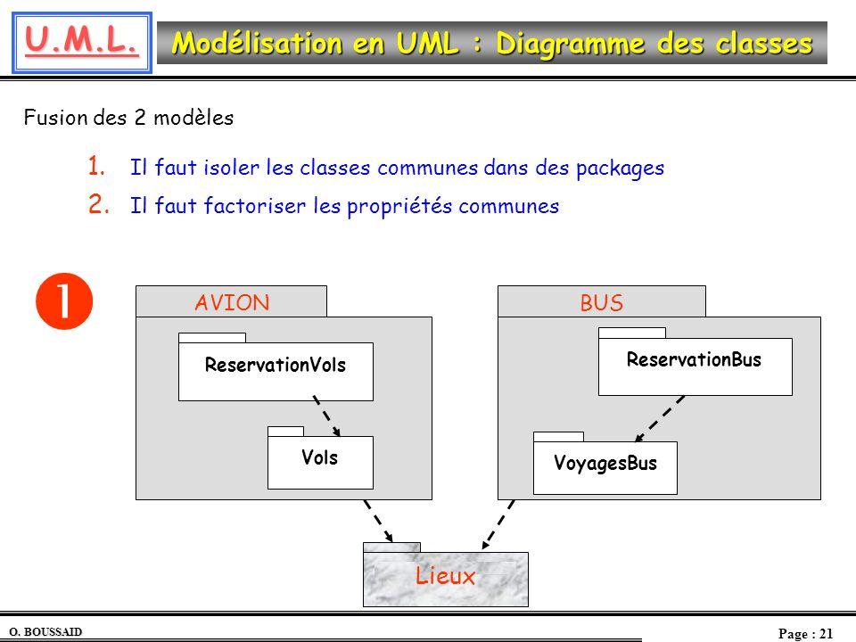 U.M.L. O. BOUSSAID Page : 21 Modélisation en UML : Diagramme des classes Fusion des 2 modèles 1. Il faut isoler les classes communes dans des packages