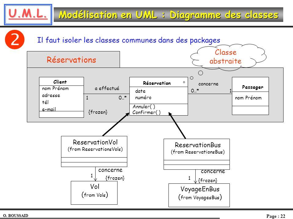 U.M.L. O. BOUSSAID Page : 22 Modélisation en UML : Diagramme des classes Il faut isoler les classes communes dans des packages Vol ( from Vols ) Reser
