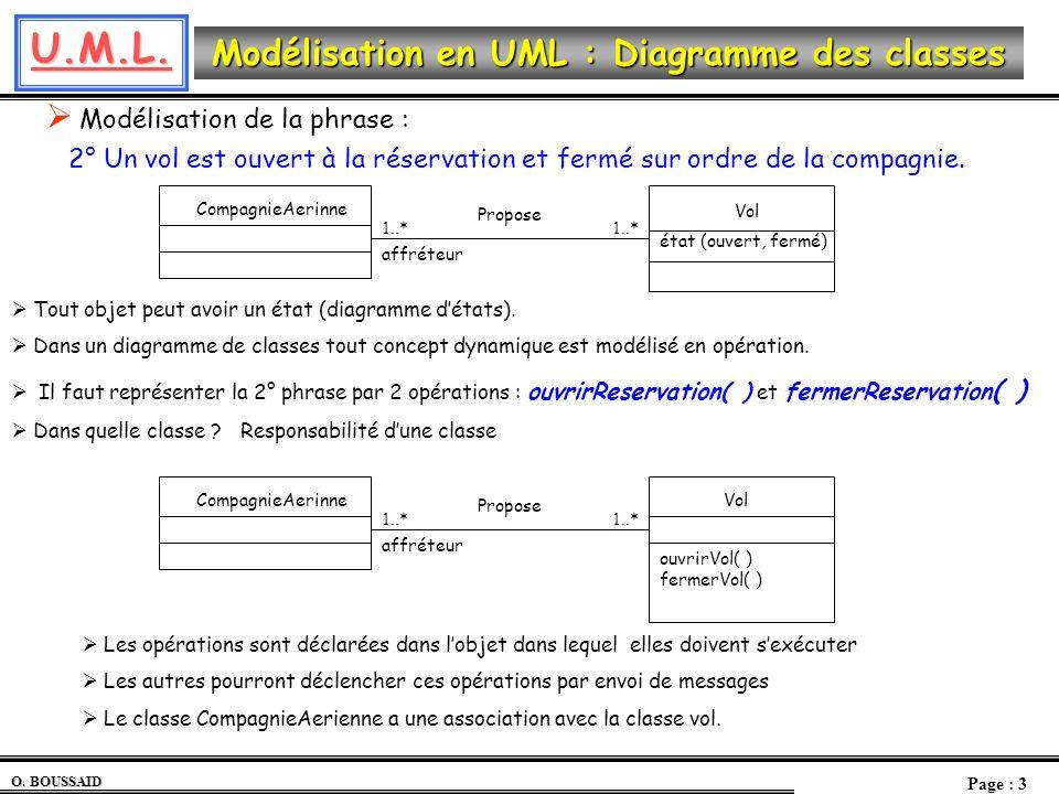U.M.L. O. BOUSSAID Page : 3 Modélisation en UML : Diagramme des classes Modélisation de la phrase : 2° Un vol est ouvert à la réservation et fermé sur