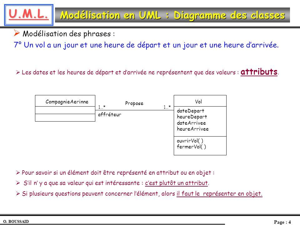 U.M.L. O. BOUSSAID Page : 4 Modélisation en UML : Diagramme des classes Modélisation des phrases : 7° Un vol a un jour et une heure de départ et un jo