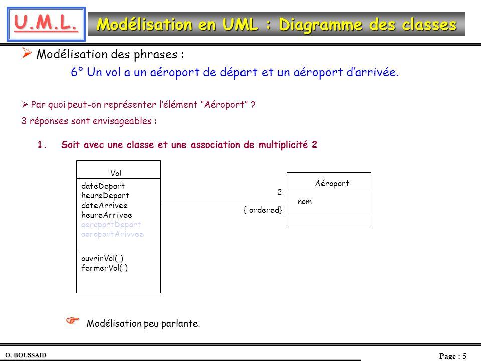 U.M.L. O. BOUSSAID Page : 5 Modélisation en UML : Diagramme des classes Modélisation des phrases : 6° Un vol a un aéroport de départ et un aéroport da