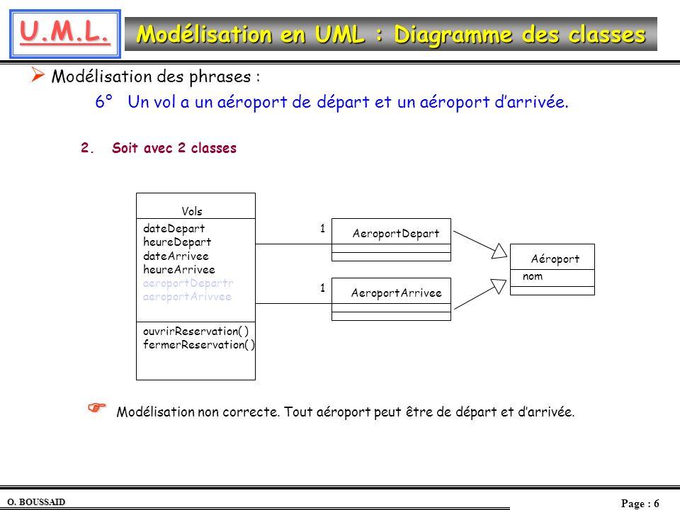 U.M.L. O. BOUSSAID Page : 6 Modélisation en UML : Diagramme des classes Modélisation des phrases : 6° Un vol a un aéroport de départ et un aéroport da