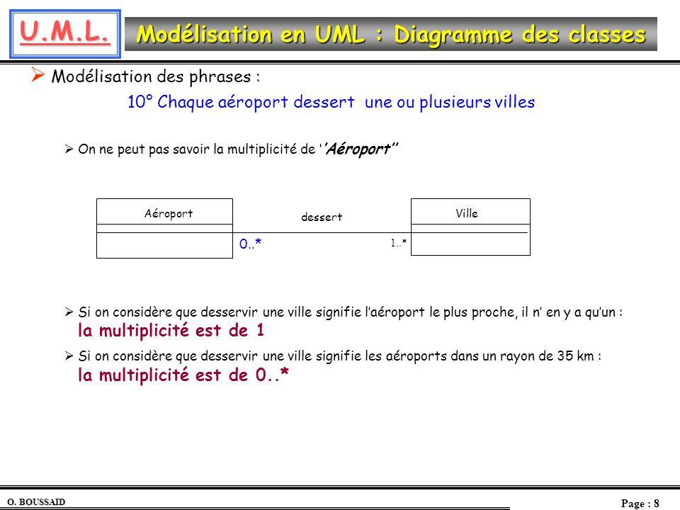 U.M.L. O. BOUSSAID Page : 8 Modélisation en UML : Diagramme des classes Modélisation des phrases : 10° Chaque aéroport dessert une ou plusieurs villes