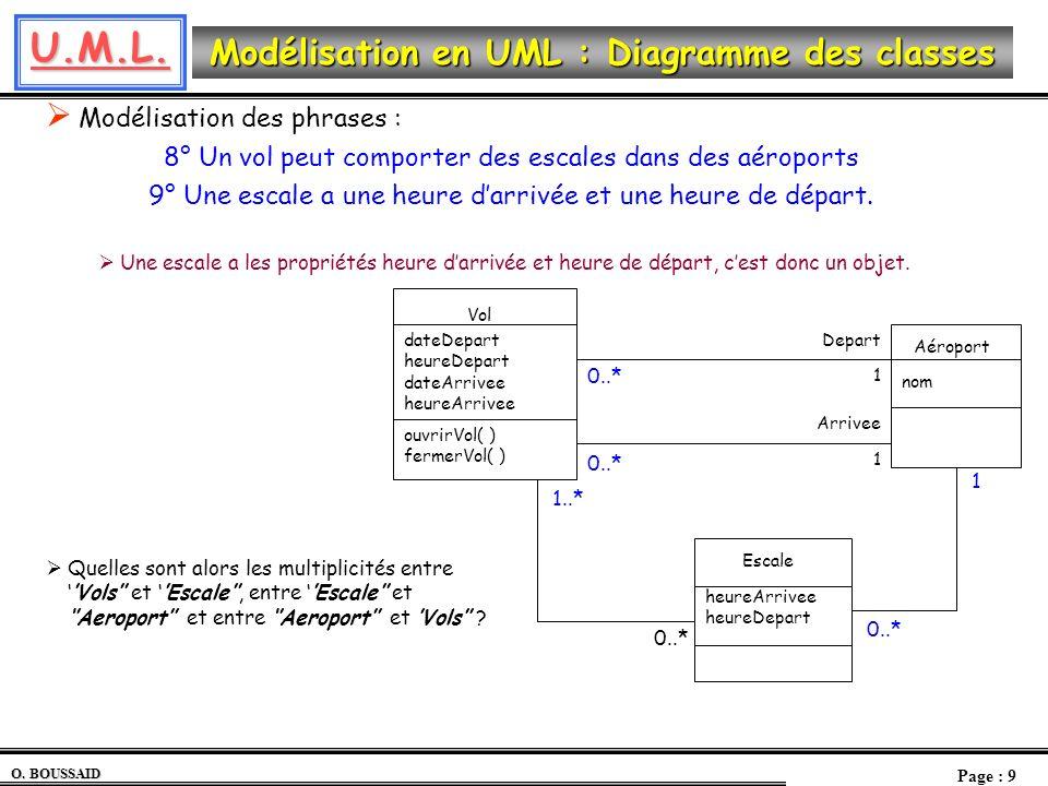 U.M.L. O. BOUSSAID Page : 9 Modélisation en UML : Diagramme des classes Modélisation des phrases : 8° Un vol peut comporter des escales dans des aérop