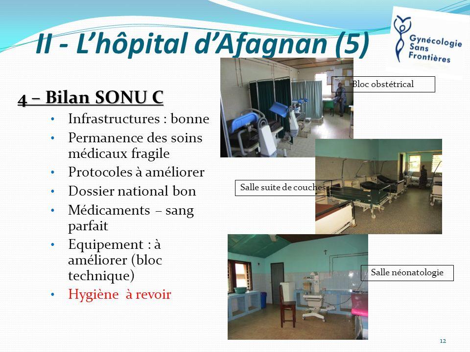 II - Lhôpital dAfagnan (5) 4 – Bilan SONU C Infrastructures : bonne Permanence des soins médicaux fragile Protocoles à améliorer Dossier national bon