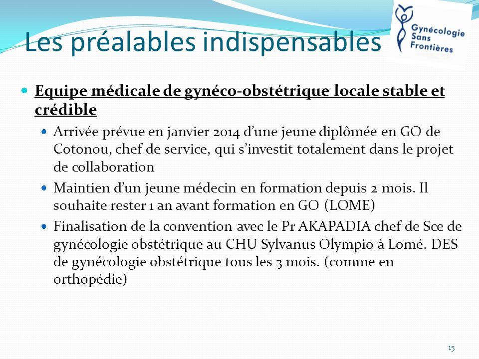 Les préalables indispensables Equipe médicale de gynéco-obstétrique locale stable et crédible Arrivée prévue en janvier 2014 dune jeune diplômée en GO
