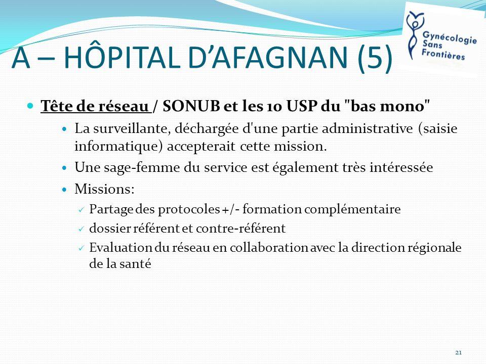 A – HÔPITAL DAFAGNAN (5) Tête de réseau / SONUB et les 10 USP du