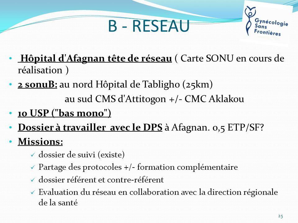B - RESEAU Hôpital d'Afagnan tête de réseau ( Carte SONU en cours de réalisation ) 2 sonuB: au nord Hôpital de Tabligho (25km) au sud CMS d'Attitogon