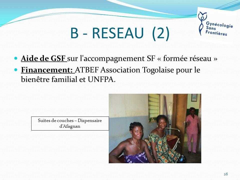 B - RESEAU (2) Aide de GSF sur l'accompagnement SF « formée réseau » Financement: ATBEF Association Togolaise pour le bienêtre familial et UNFPA. 26 S