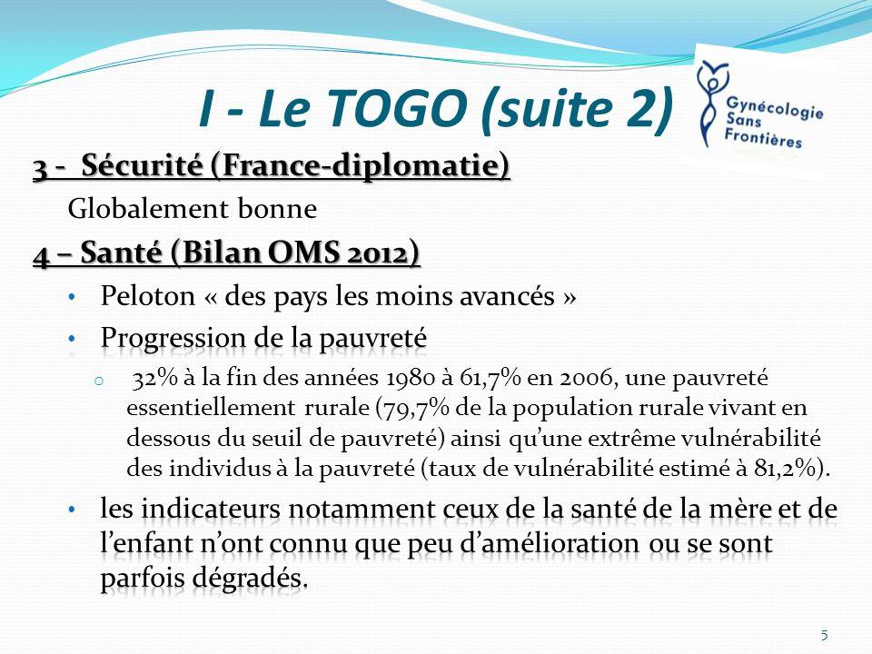 B - RESEAU (2) Aide de GSF sur l accompagnement SF « formée réseau » Financement: ATBEF Association Togolaise pour le bienêtre familial et UNFPA.