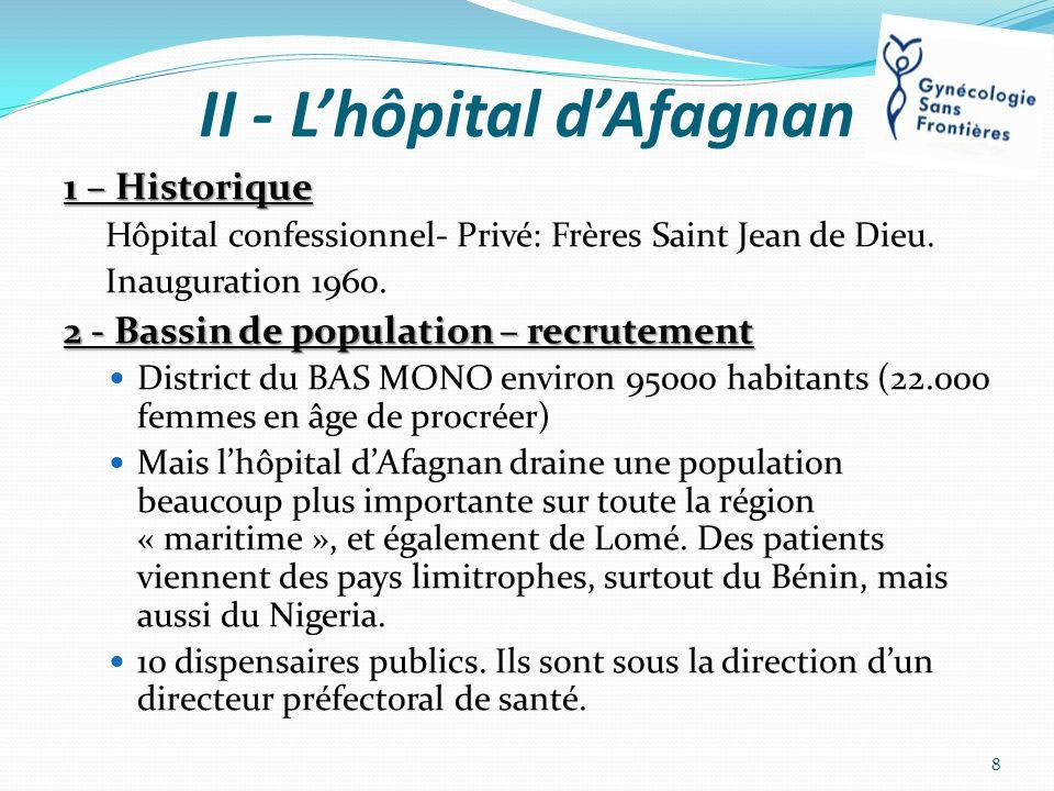II - Lhôpital dAfagnan 1 – Historique Hôpital confessionnel- Privé: Frères Saint Jean de Dieu. Inauguration 1960. 2 - Bassin de population – recruteme
