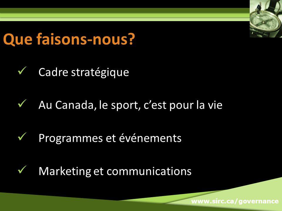 www.sirc.ca/governance Que faisons-nous.