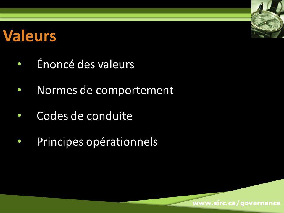 www.sirc.ca/governance Valeurs Énoncé des valeurs Normes de comportement Codes de conduite Principes opérationnels